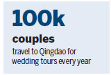 Shinan district a haven for newlyweds