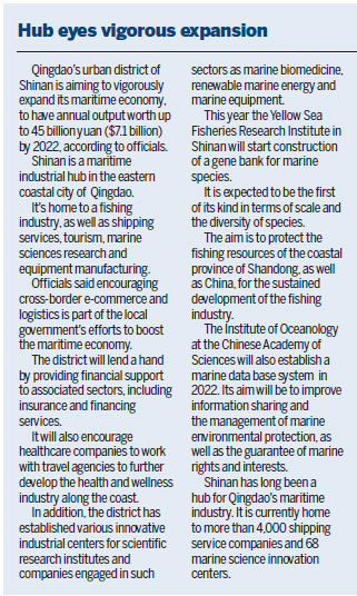 Rich and majestic Qingdao sets sail for further growth